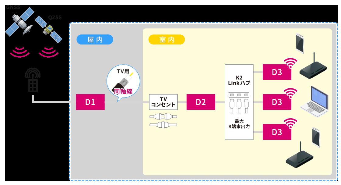 iPNTシステム構成概要図